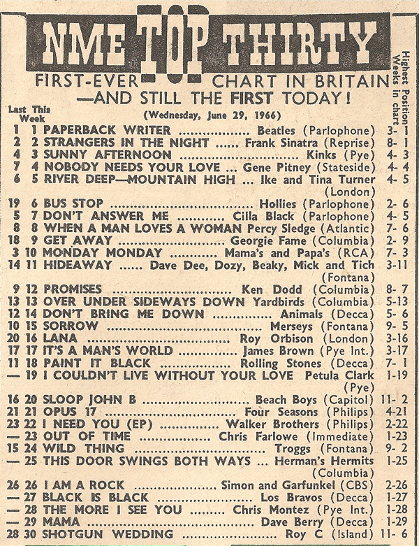 Chris Farlowe Out of Time NME Top Thirty 1966